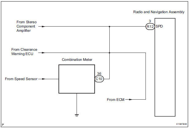 Speed Sensor 1993 Chevy Wiring Diagram