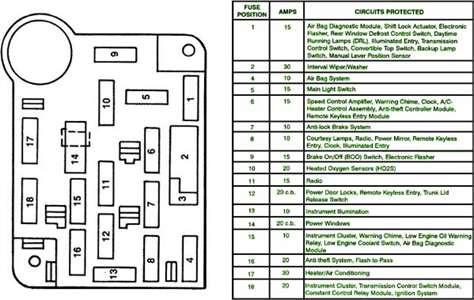 2000 Dodge Dakota Fuse Box Diagram Wiring Site Resource