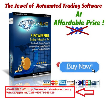 Forex thunderbolt indicator review