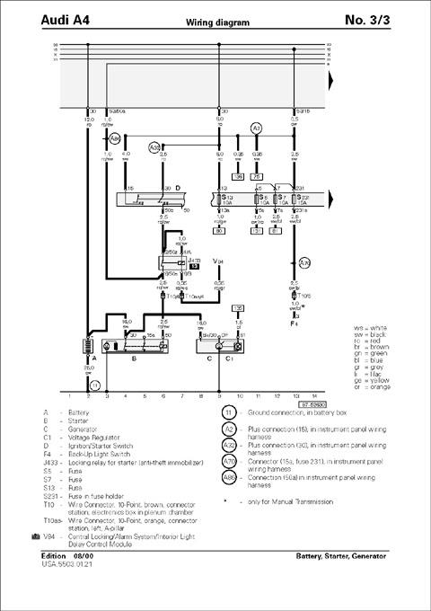 Audi Rs4 B5 Wiring Diagram