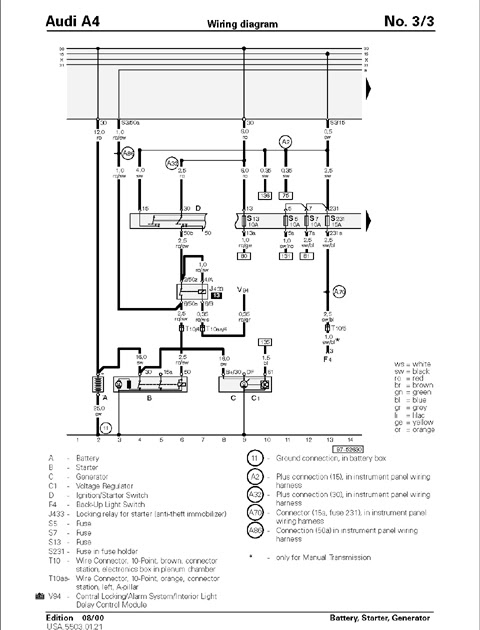 Audi A4 Wiring Diagram 1998 - 2003 Mercedes Benz E320 Fuse Box -  mazda3-sp23.ati-loro.jeanjaures37.fr | Audi A4 Wiring Diagram 1998 |  | Wiring Diagram Resource