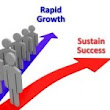 Don't Confuse Growth with Success, and Don't Delay the Revenue Model | Startup Management