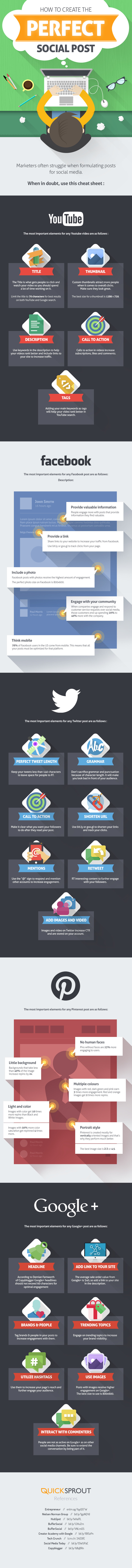 #SocialMedia Optimization: Creating the Perfect Post On YouTube, Pinterest & Google+ - #infographic