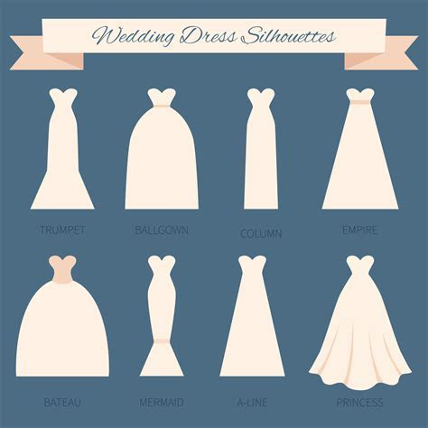 Gown styles and shapes   Which one is right for you?