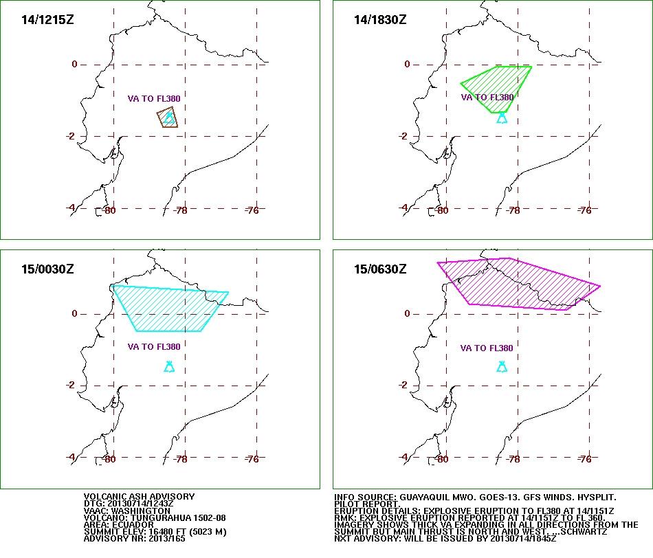 Prévision de la dispersion des cendres du volcan Tungurahua