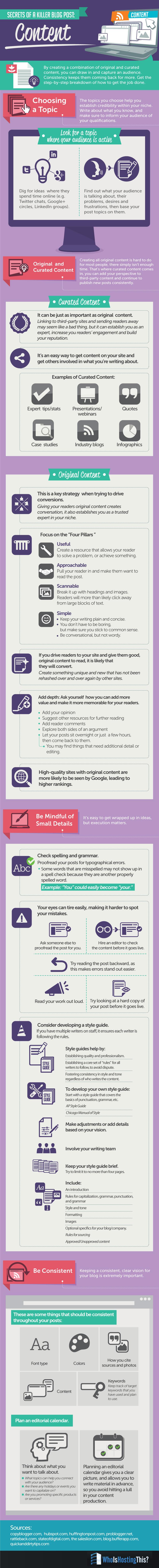 7 secrets of a Killer Blog Post: Content infographic