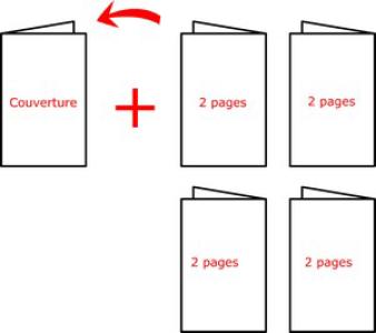 Comment faire un cahier avec lignes