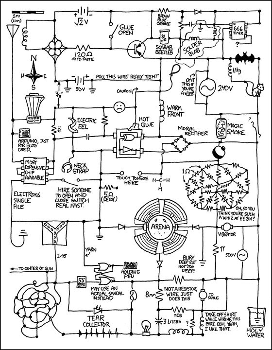 Inverter Home Wiring Diagram Pdf Home Wiring and Electrical Diagram
