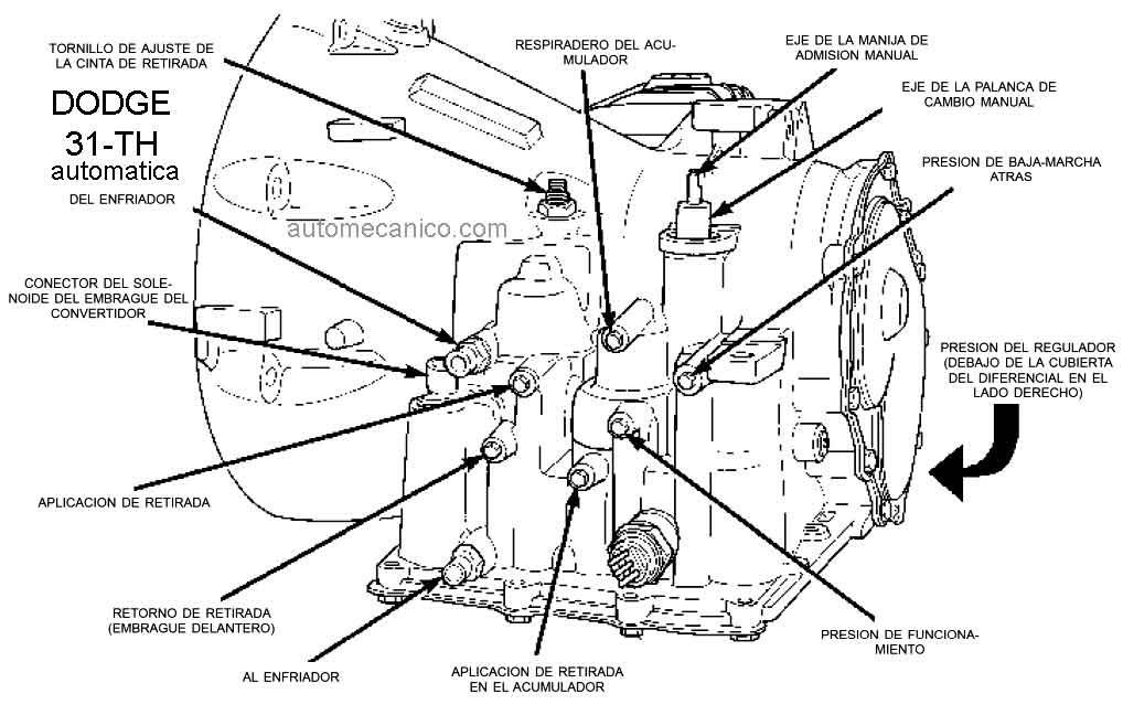 Renault Clio 2002 Fuse Box Diagram