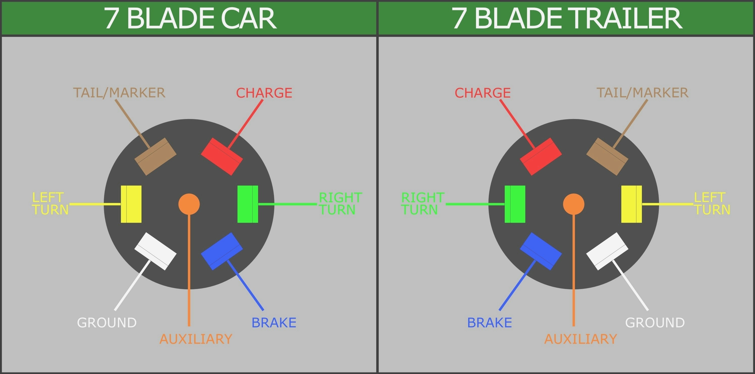 chevy wiring diagram for trailer image 4
