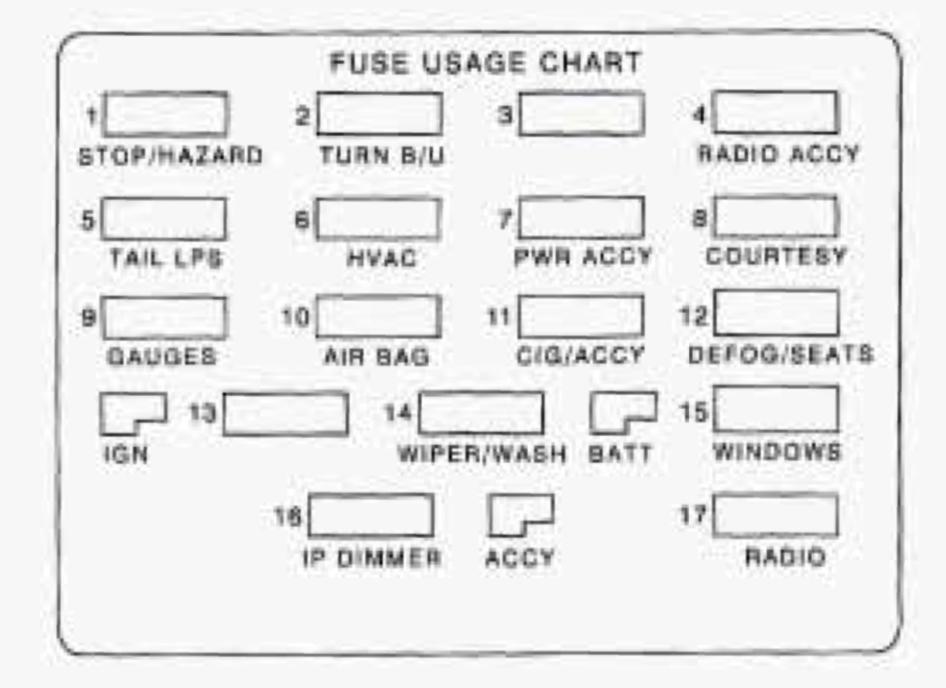 Chevrolet Camaro (1998) - fuse box diagram - Auto Genius