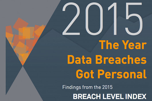 2015 in breaches: The year digital attacks got personal - CSMonitor.com