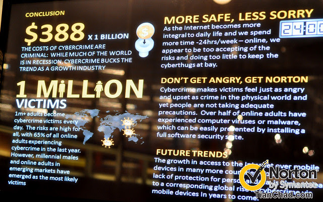 Norton Internet Security 2012 Cybercrime Report @ Alexis Garden | TianChad.com