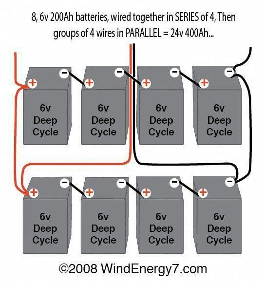 12 Volt 24 Volt Battery Wiring Diagram