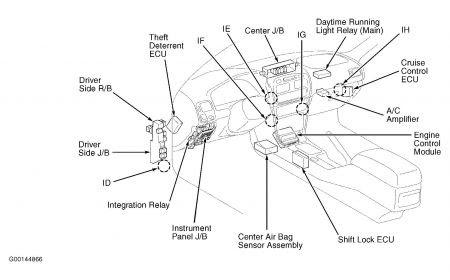 [SCHEMATICS_48ZD]  Toyota Camry Ecu Location | 1990 Toyota Camry Engine Diagram |  | Toyota Camry - blogger