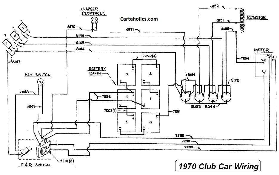 35 club car gas golf cart wiring diagram - wiring diagram list 2000 gas club car wiring diagram  wiring diagram list