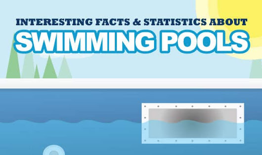 Interesting Facts About Swimming Pools Infographic