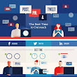 Social Media: The Best Time to Outreach [infographic]