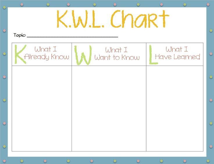 1000+ images about Kindergarten {Reading Strategies} on Pinterest ...