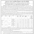 Vidhyasahayak Bharti Std 06 to 08 (Special Recruitment) for 3262 Posts 2018-19.