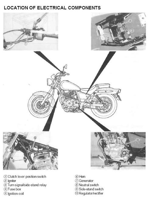 Permasalahan Kelistrikan Suzuki Thunder 250 / GS250X Kerap