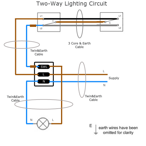 two way switch wiring diagram electrical wiring diagram panasonic 3 way switch wiring diagram  panasonic 3 way switch wiring diagram