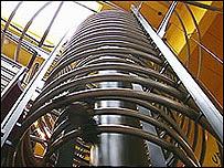 Sistema de tubos de 's Baggers.