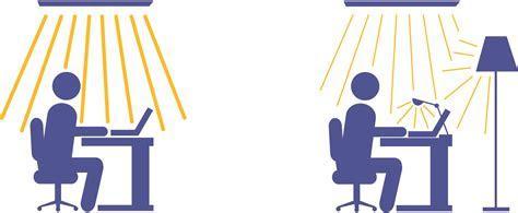 GE Lighting examines six trends driving office lighting best practices today.   GE Lighting