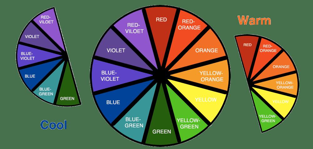Afbeeldingsresultaat voor color wheel