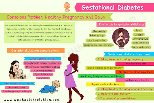 Gestational Diabetes Diet Plans, Menus and Recipes