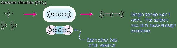 Electron Dot Diagram For Methane