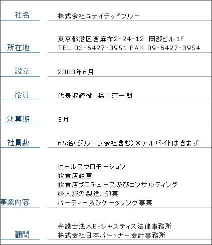 http://unitedblue.jp/company.html