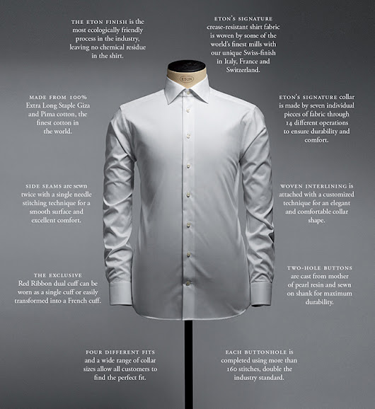 The Classic White Shirt by Eton | MacDermotts On Bernard