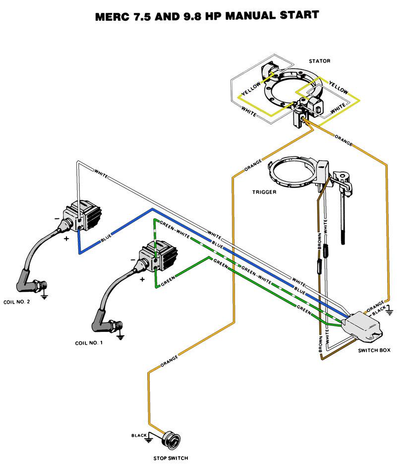 Mercury Wiring Diagram Outboard - Wiring Diagram