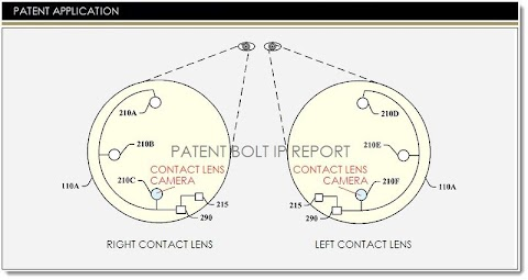 Google Invents Micro Camera System for Future Contact Lenses