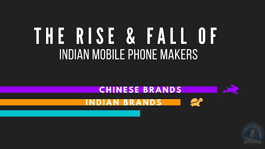 The Rise & Fall of Indian Mobile Phone Makers - Market Share & Sales
