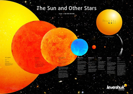 The Average Star