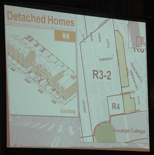 South Midwood, Current Zoning