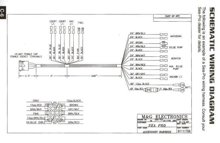 Diagram Sea Pro Boat Wiring Diagram Picture Full Version Hd Quality Diagram Picture Schematicindo2h Odontomedsas It