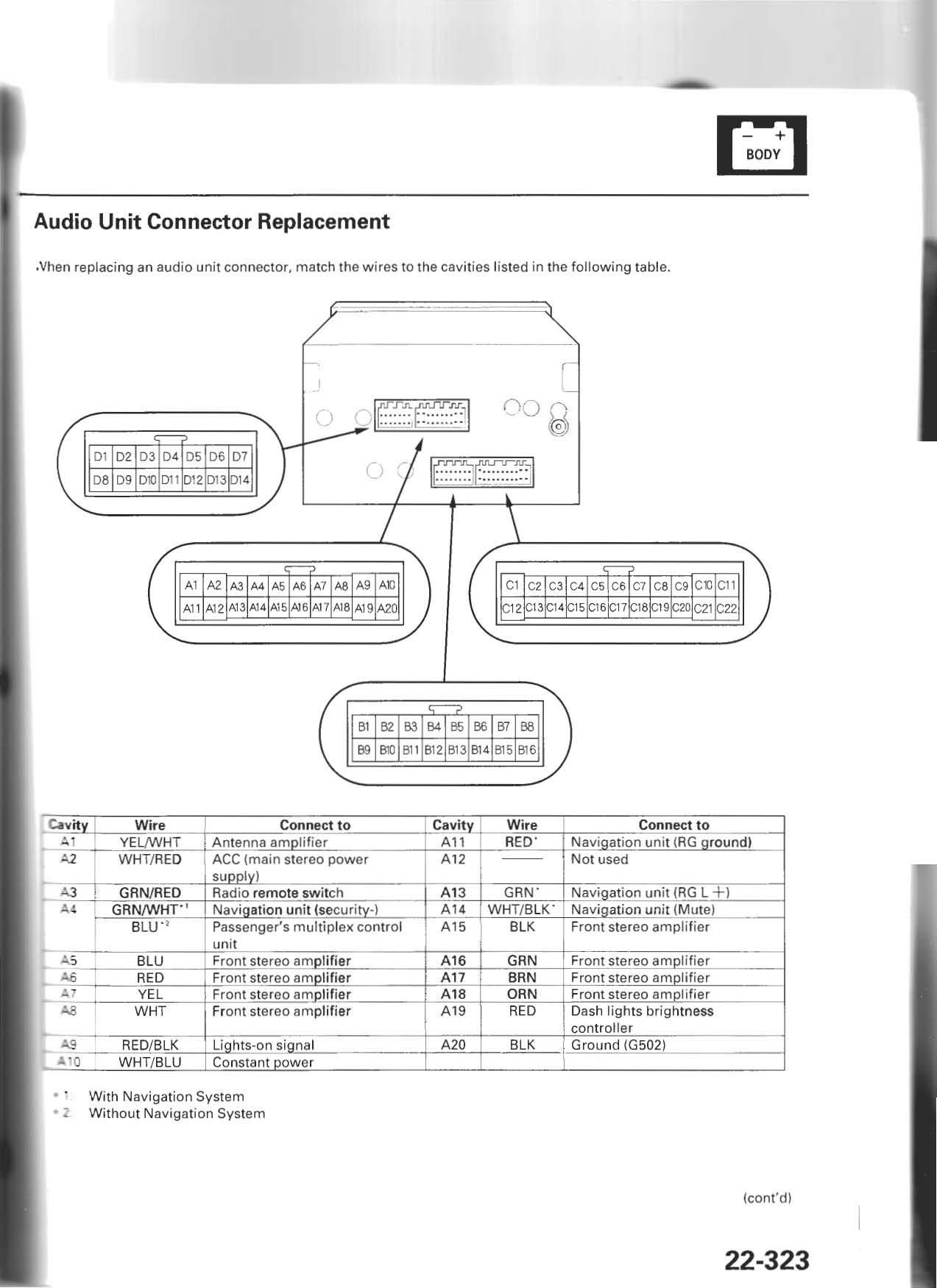Diagram 2015 Acura Mdx Car Wiring Diagram Full Version Hd Quality Wiring Diagram Diagramlieuv Arborealive It