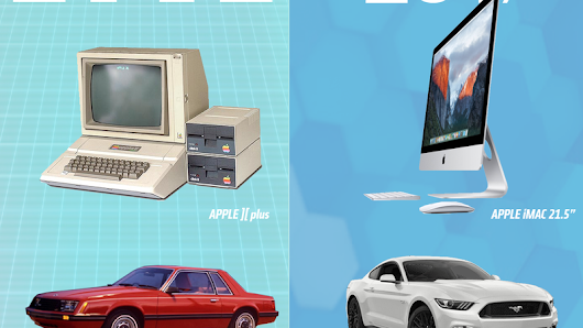 Here's How Fast Cars Would Be If They Advanced At The Pace Of Computers