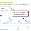 The Importance of Clean and Meaningful Google Analytics data
