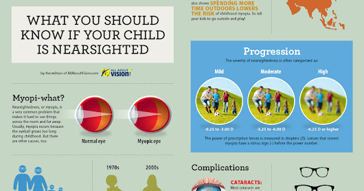 What You Should Know If Your Child Is Nearsighted [Infographic]