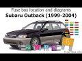 Download 2001 Subaru Outback Headlight Wiring Diagram Background