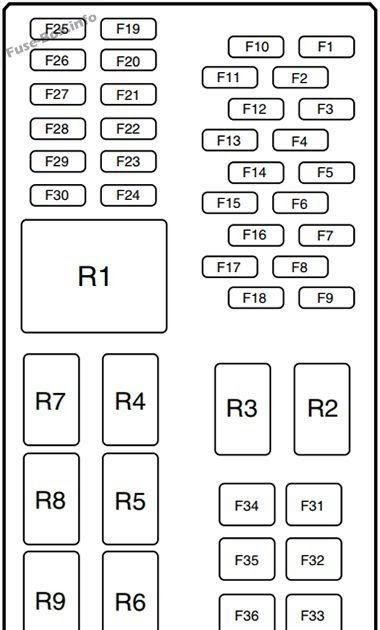 [DIAGRAM] 2002 Pontiac Aztek Fuse Diagram Locations