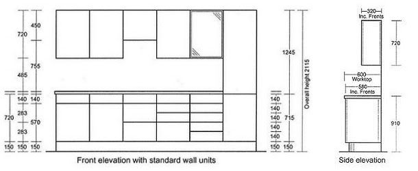 Standard Kitchen Cabinet Dimensions Home Design And Decor Reviews