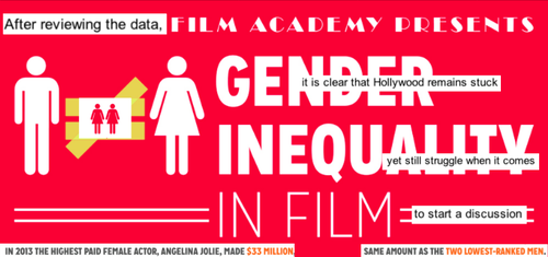 She puts the QUALITY in INEQUALITY. The reality of gender in FILM today.