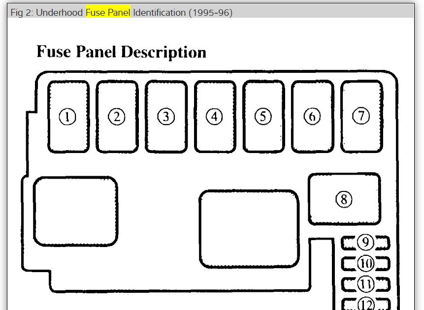 2000 F150 Fuse Panel Diagram