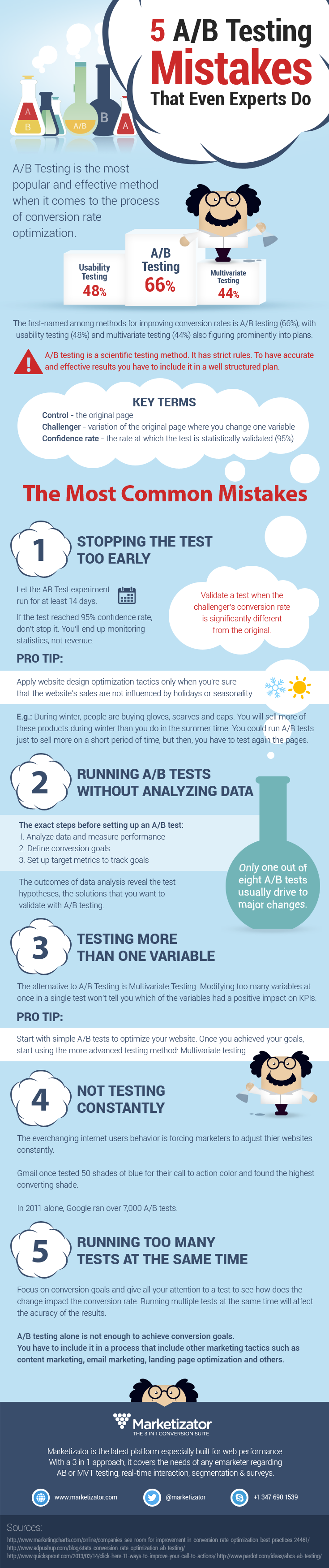 Infographic: 5 A/B Testing Mistakes That Even Experts Do