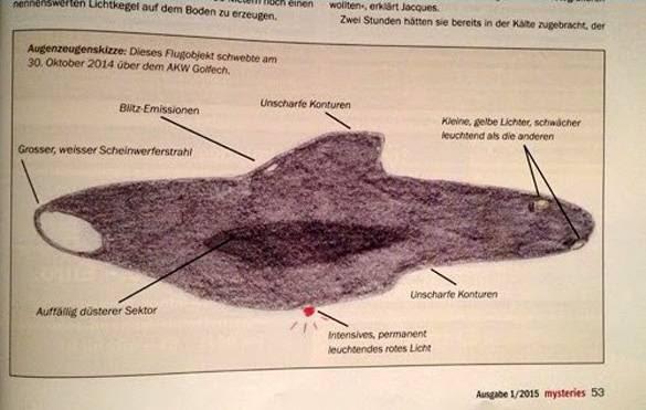 Dibujo hecho por los testigos sobre un objeto avistado el 30 de octubre de 2014 en la planta nuclear Golfech, Francia.